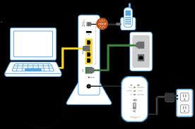 wiring diagram for att nid box needed pleasing att uverse Att Nid Wiring Diagram how to install att internet in att uverse wiring at&t nid wiring diagram