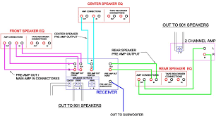 eq wiring diagram on wiring diagram bose 901 wiring diagram wiring diagrams crossover wiring diagram eq wiring diagram