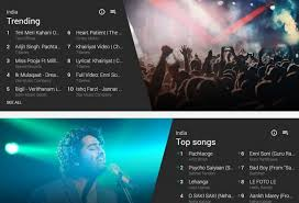 Youtube Introduces Music Charts In India Find Out Whats