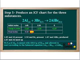 Icf Chart Chemistry Limiting Reagent Problems Video Example Limiting Reagent
