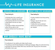 term life insurance policy quotes alluring best 25 group term life insurance ideas on life
