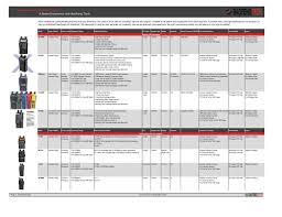 Ham Radio Comparison Chart Amazon Cambodia Shopping On Amazon Ship To Cambodia Ship