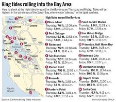 Sf Bay Tide Chart Biggest Tides Of The Year Set To Hit California The