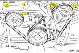 2009 subaru forester engine diagram petaluma 2003 subaru engine diagram engine car parts and component diagram