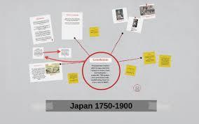 Japan 1750 1900 By Morgan Poe On Prezi