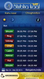 Rahu Kaal Free Apps Free Vedic Astrology Apps Rahu Kaal