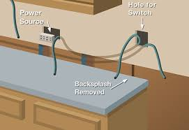 installing cabinet lighting. Cut Hole - Under-Cabinet Lighting Installing Cabinet A