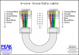 cat 6 wiring rs232 ver wiring diagram RS232 Cable Wiring Diagram at Rs232 Wiring Diagram Symbols