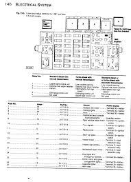 2006 infiniti g35 fuse box diagram wiring diagrams best 2006 infiniti g35 fuse box diagram
