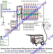 how to connect portable generator home supply stuning 3 phase 4 pin plug wiring diagram 3