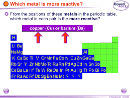 KS4 Chemistry The Periodic Table. - ppt video online download