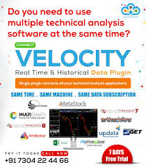 Metastock Charting Software Metastock Hashtag On Twitter