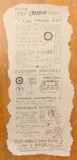kate bingaman burt creative mornings pdx sketchnotes doug neill rules systems automated structures