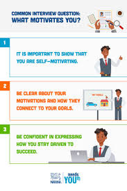 Motivation Interview Questions Always Be Prepared To Answer This Common Interview Question