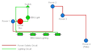 trev s articles here is a basic wiring diagram used for the lighting and power circuits for the bbq island