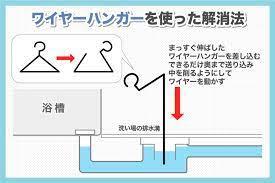 風呂 排水 溝 つまり