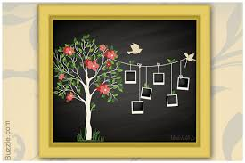 Easy paintings on canvas Cute Memory Tree Arthearty Find Creative Inspiration In These Canvas Painting Ideas