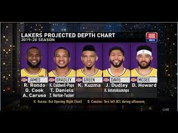 Lakers Depth Chart Steve Smith Expectations For Lakers Projected Depth Chart 2019 20 Season Lakers