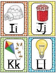 Alphabet Word Wall Cards Abc Chart Alphabet Wall Cards