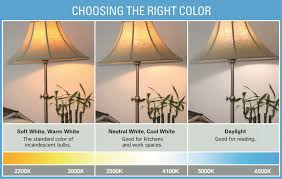 Light Bulb Color Chart Color And Mood Products Energy Star