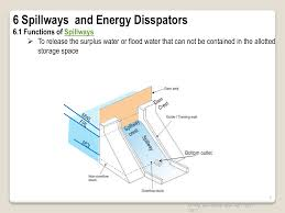 Shaft Spillway Design Chpt6arevised