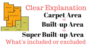 carpet area vs builtup area vs super