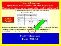 Spi Density What Is Density Density Is The Amount Of