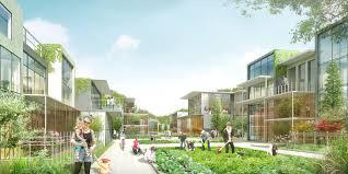 Ecological City Design