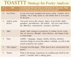 Poetic Devices Chart Making Toasttt Analyzing Poetry English With Mrs Pierce