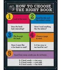 Just Right Book Chart How To Choose The Right Book Chart Grade 1 5