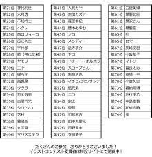 日常 山下 ナオ Official Blog