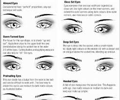 15 tips and tricks on how to flatter your eye shape gurl gurl