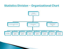 Mission Statement Statistics Division Is Committed To