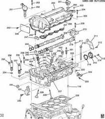 similiar timing chain diagram 07 pontiac 2 2 trubo keywords chevy 2 2 ecotec engine diagram on gm 2 4 ecotec engine diagram