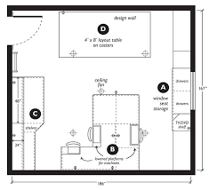 Sewing Room Layout IdeasSewing Room Layouts And Designs