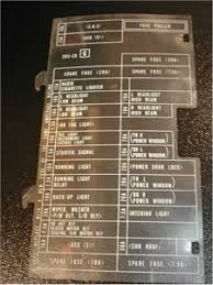 solved i need the fuse diagram for a 94 honda civic dx fixya honda civic fuse box diagram