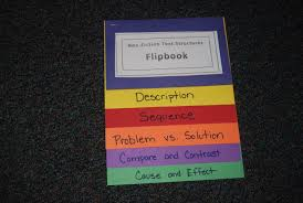 Heres A Packet Of Information For Making A Flip Chart On