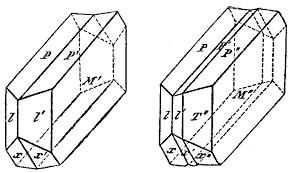 Types Of Twins Chart Crystal Twinning Wikipedia