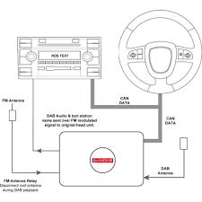 Sony Xplod 50wx4 Wiring Diagram Sony Xplod Subwoofer 10