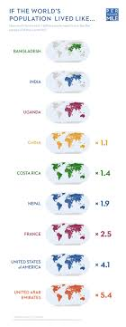 best images about footprint treading lightly 17 best images about footprint treading lightly abc splash supply chain and watches