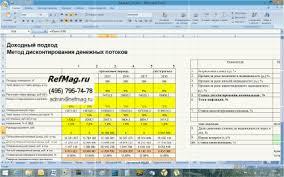 Оценка недвижимости предприятия ru Практика оценки недвижимости Оценка недвижимости предприятия