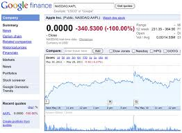 Quotes Aapl Quote After Hours Cryptinfonet Gorgeous Aapl Stock Quote Real Time
