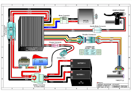 razor ground force wiring diagram version 7 10