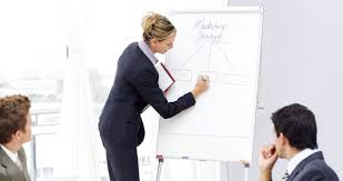 What Is Flip Chart Presentation Flipchart Drawing At Paintingvalley Com Explore Collection