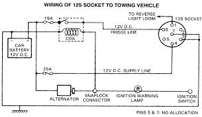 12n 12s wiring diagram caravan wiring colours at 12s Socket Wiring Diagram