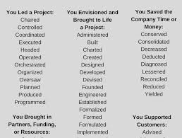 Contemporary Best Resume Verbs Mold Resume Template Samples