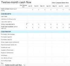Annual Business Budget Template Excel Spreadsheet Free Templates