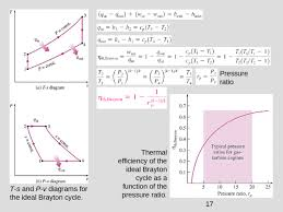 Chapter 9 GAS POWER CYCLES Thermodynamics: An Engineering Approach ...