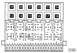 vwvortex com 1990 16v gli fuse panel layout th 1990 16v gli fuse panel layout