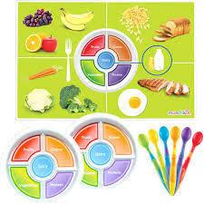 Balanced Meal Chart Balanced Meal Plan Fitness Club Infinite Health Studios